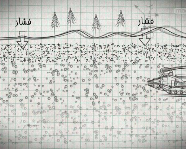 دانلود مستند طولانیترین تونل جهان با دوبله شبکه منوتو از مجموعه مهندسی غیرممکن