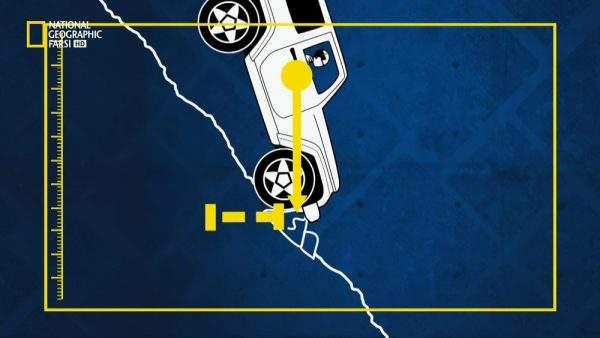 دانلود مستند علم حماقت – 5 با دوبله شبکه نشنال جئوگرافی فارسی از مجموعه علم حماقت