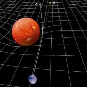 نظریه ی نسبیت عام اینشتین